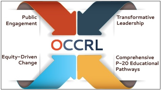 OCCRL Core Areas